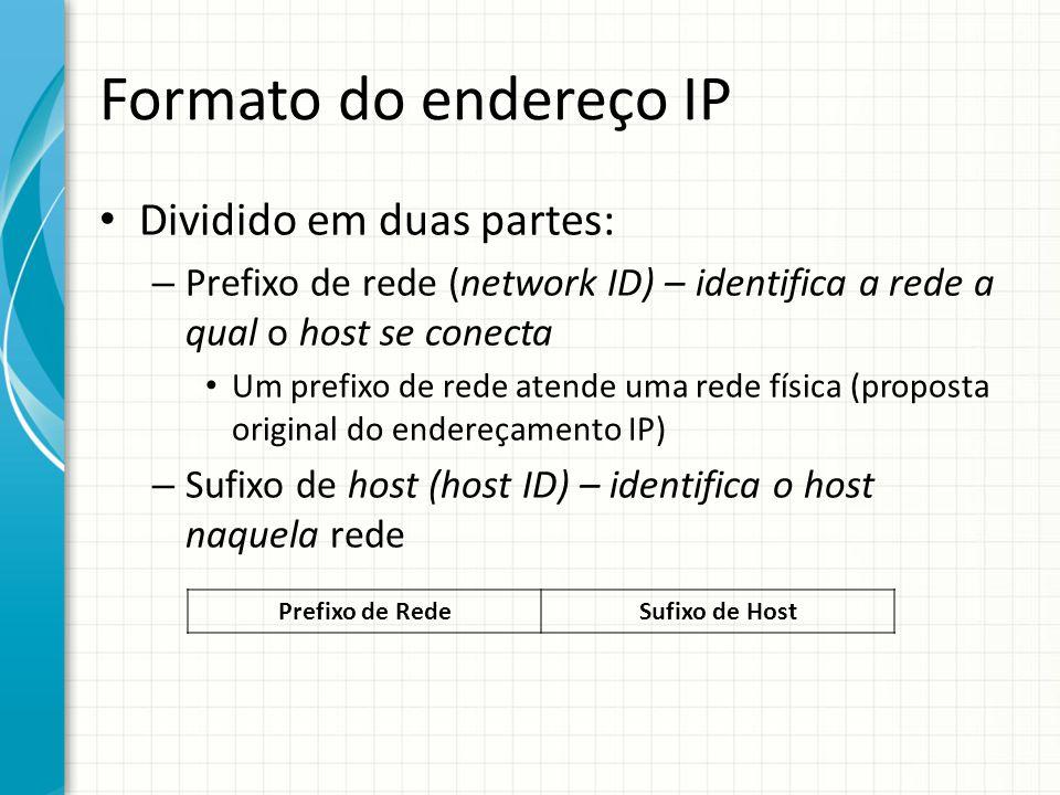 Formato do endereço IP Dividido em duas partes: