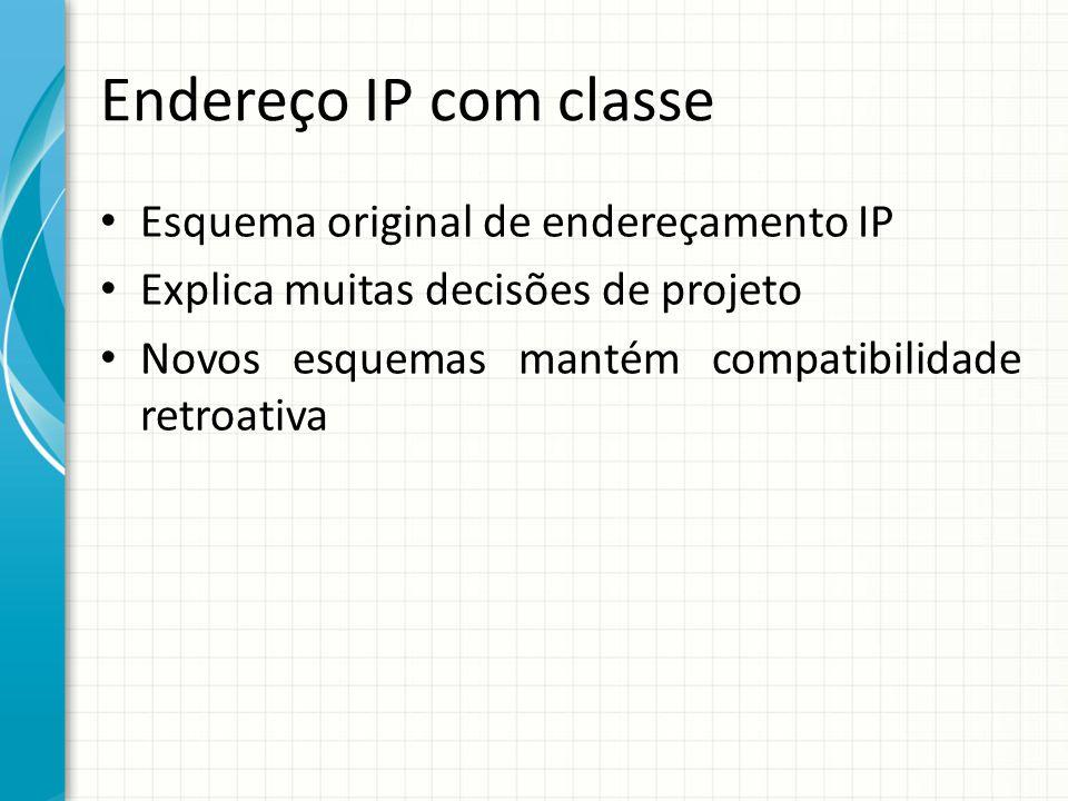 Endereço IP com classe Esquema original de endereçamento IP
