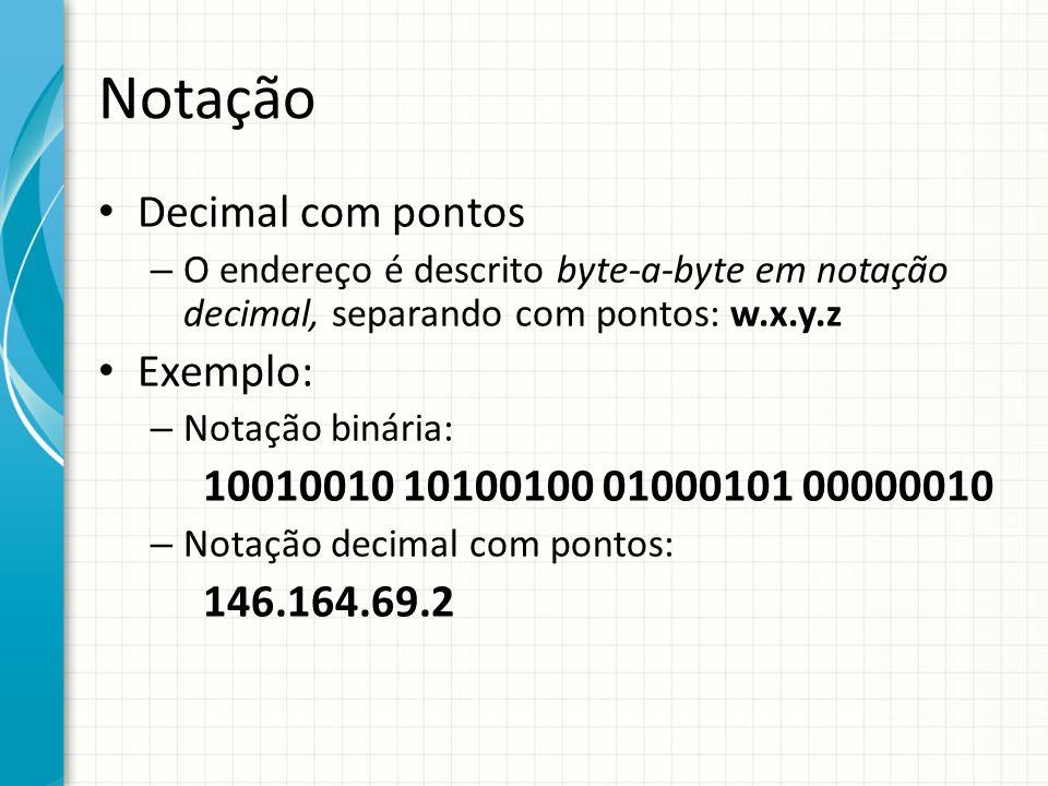 Notação Decimal com pontos Exemplo: