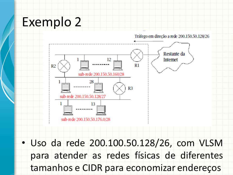 Exemplo 2 Uso da rede 200.100.50.128/26, com VLSM para atender as redes físicas de diferentes tamanhos e CIDR para economizar endereços.