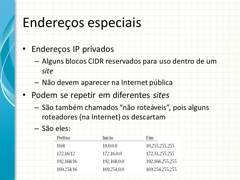 Endereços especiais Endereços IP privados
