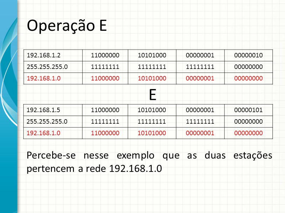 Operação E 192.168.1.2. 11000000. 10101000. 00000001. 00000010. 255.255.255.0. 11111111. 00000000.