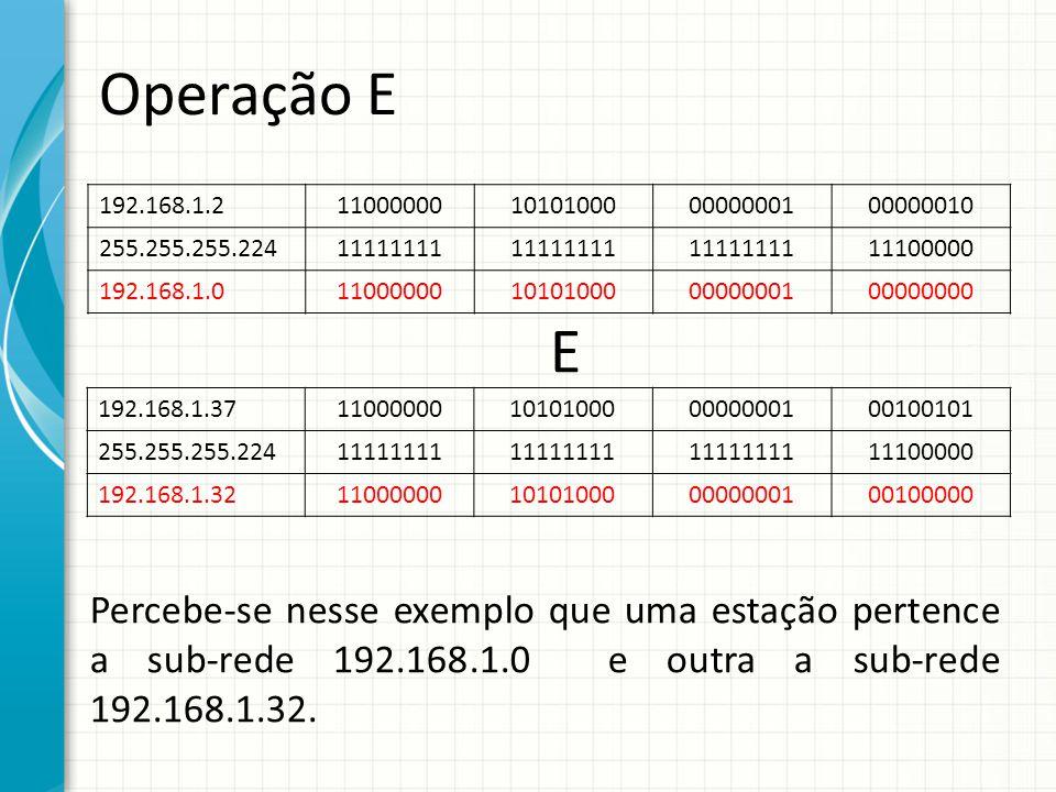Operação E 192.168.1.2. 11000000. 10101000. 00000001. 00000010. 255.255.255.224. 11111111. 11100000.