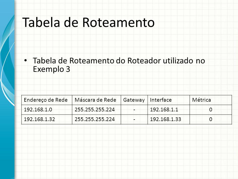 Tabela de Roteamento Tabela de Roteamento do Roteador utilizado no Exemplo 3. Endereço de Rede. Máscara de Rede.