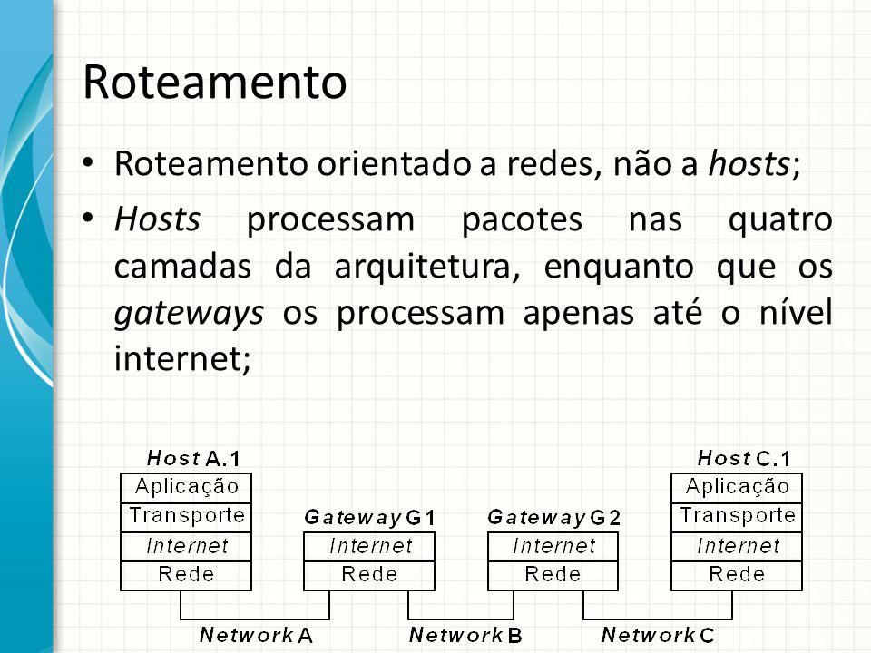 Roteamento Roteamento orientado a redes, não a hosts;