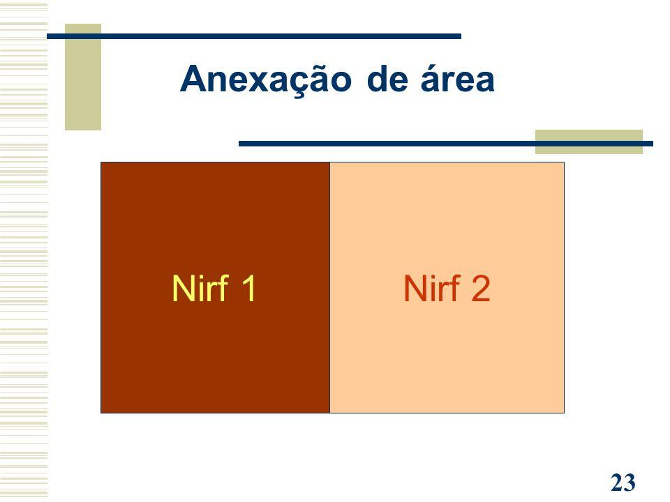 Anexação de área Nirf 1 Nirf 2