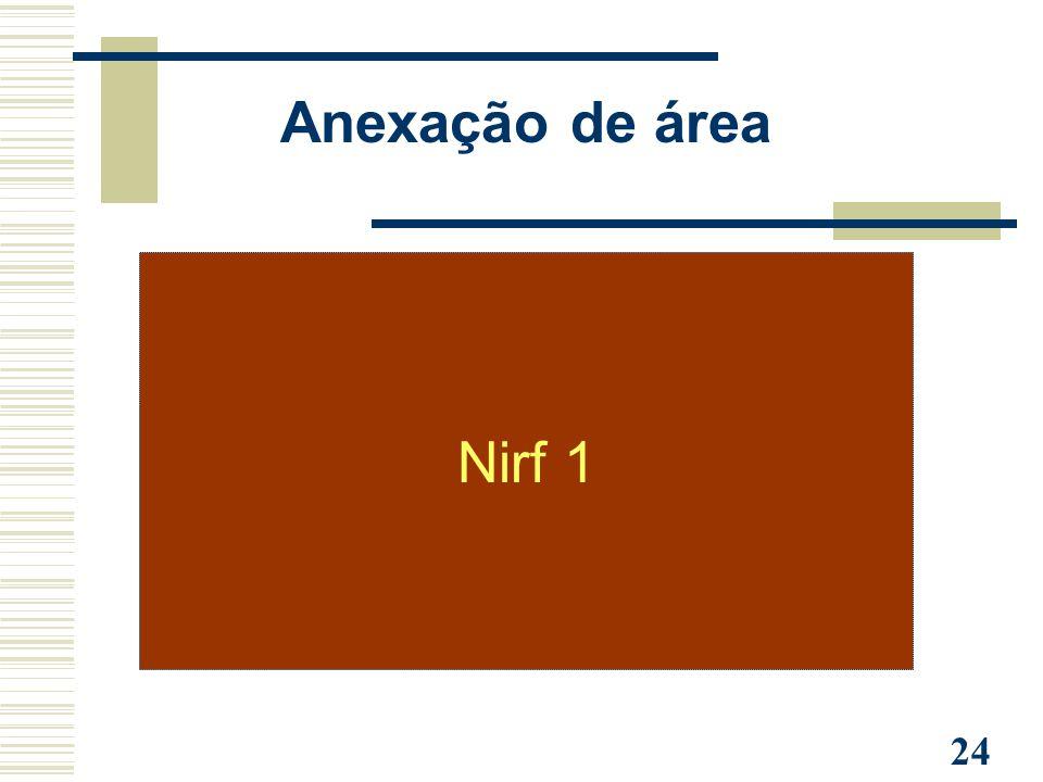 Anexação de área Nirf 1