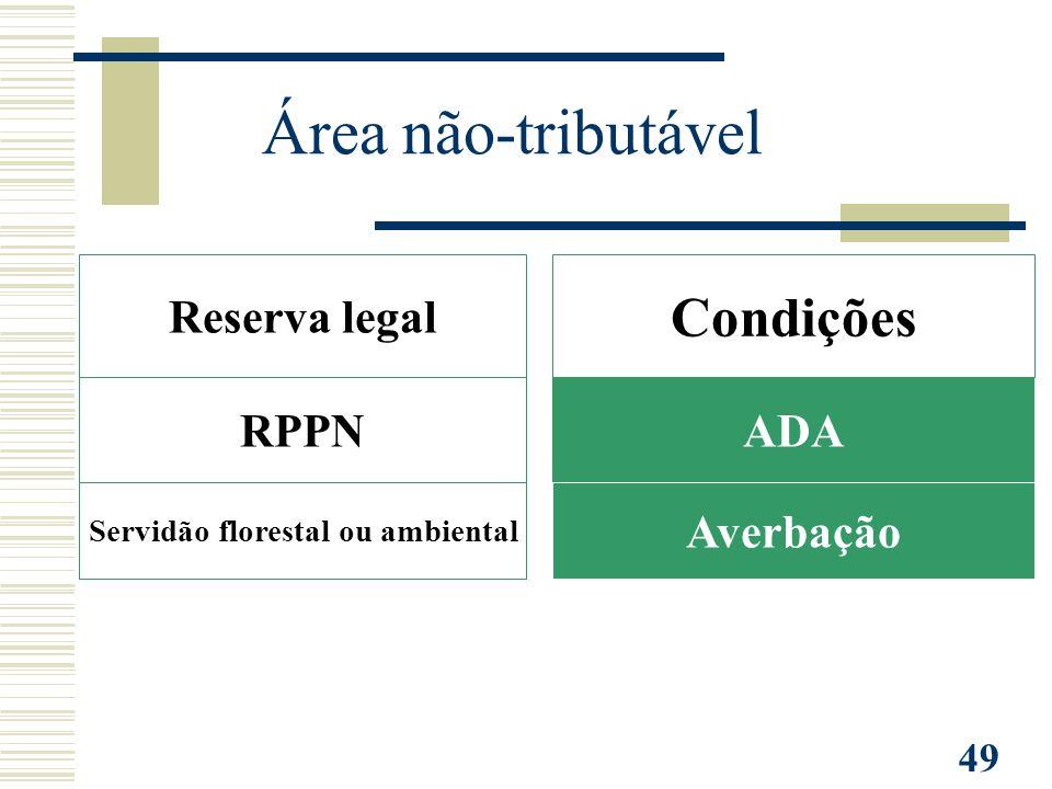 Servidão florestal ou ambiental
