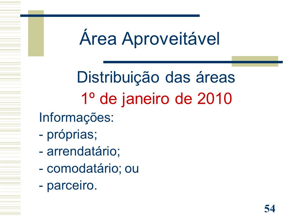 Distribuição das áreas