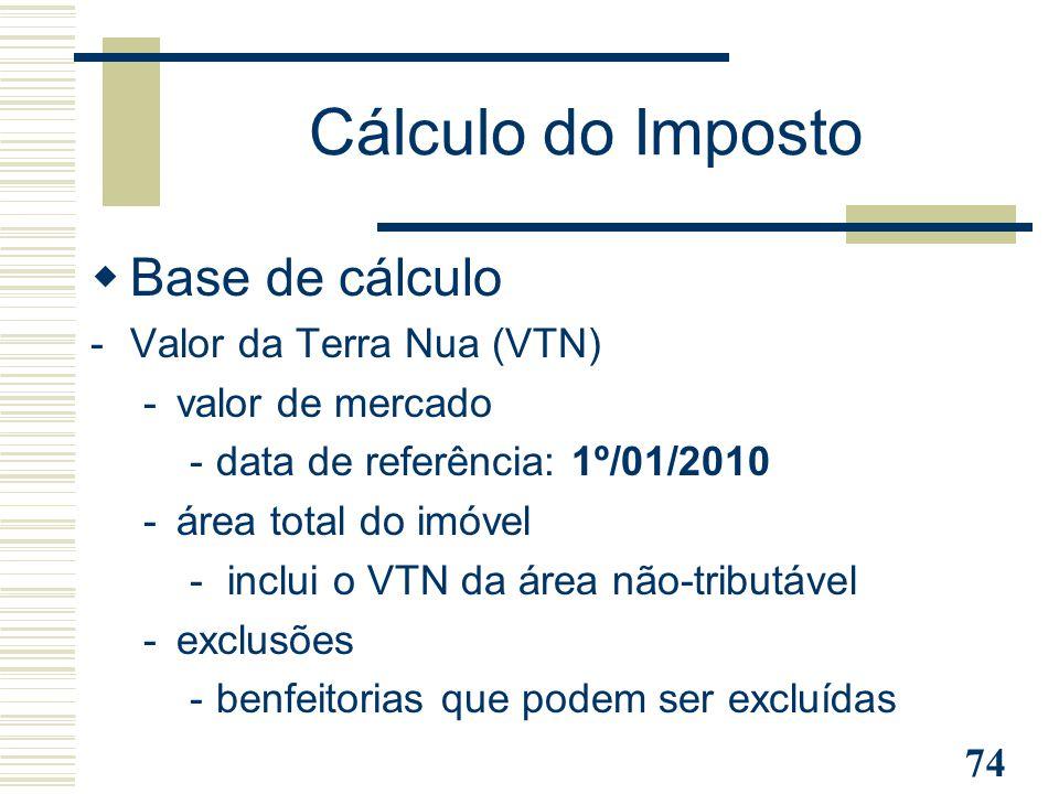 Cálculo do Imposto Base de cálculo Valor da Terra Nua (VTN)