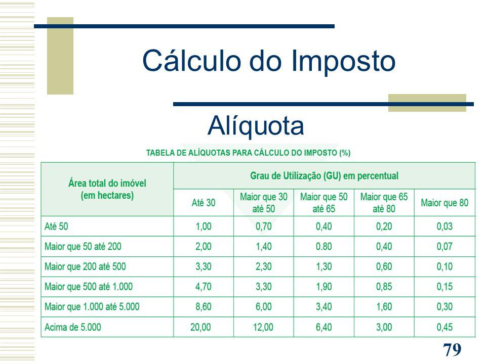 Cálculo do Imposto Alíquota