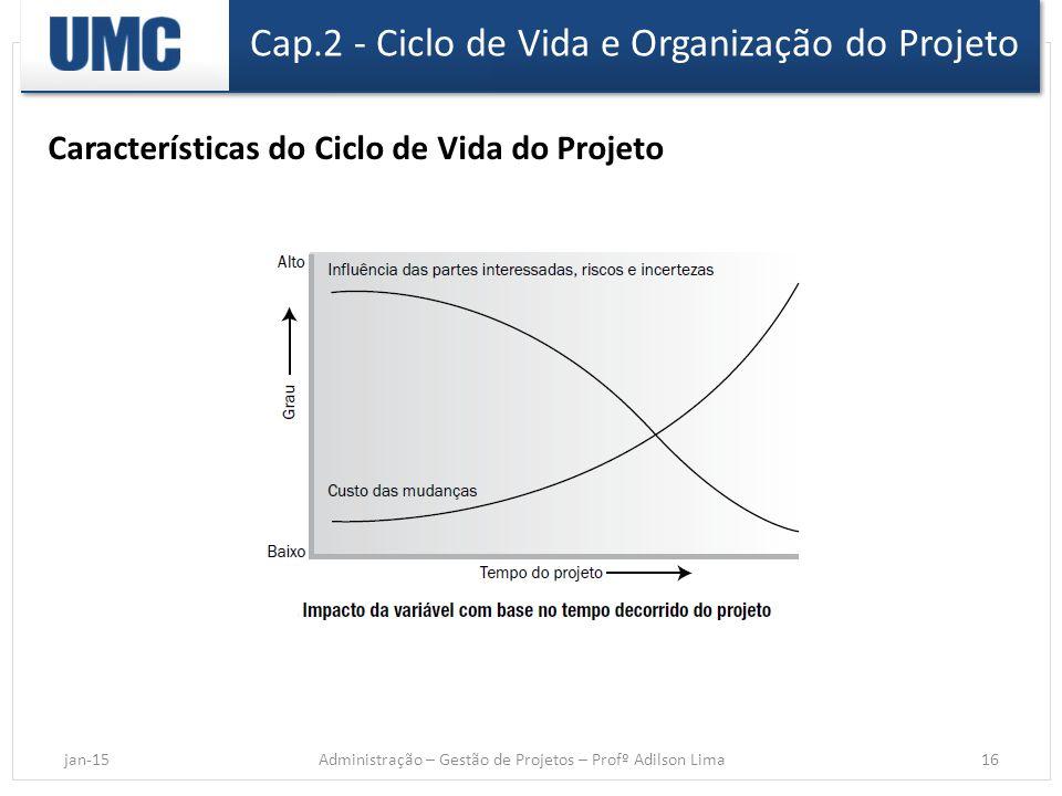 Cap.2 - Ciclo de Vida e Organização do Projeto