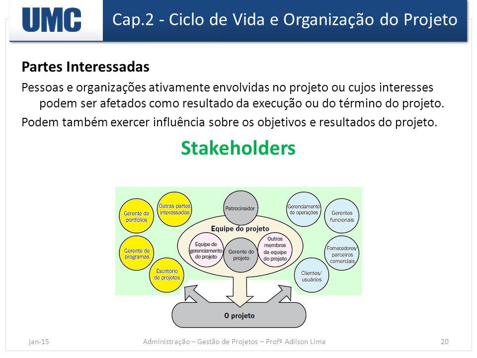 Stakeholders Cap.2 - Ciclo de Vida e Organização do Projeto