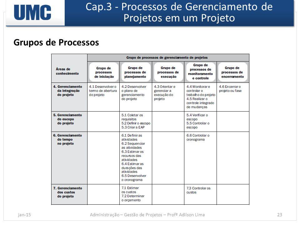 Cap.3 - Processos de Gerenciamento de Projetos em um Projeto