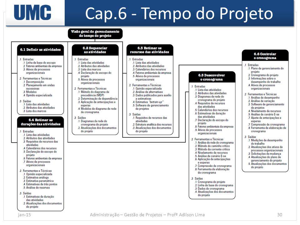 Administração – Gestão de Projetos – Profº Adilson Lima