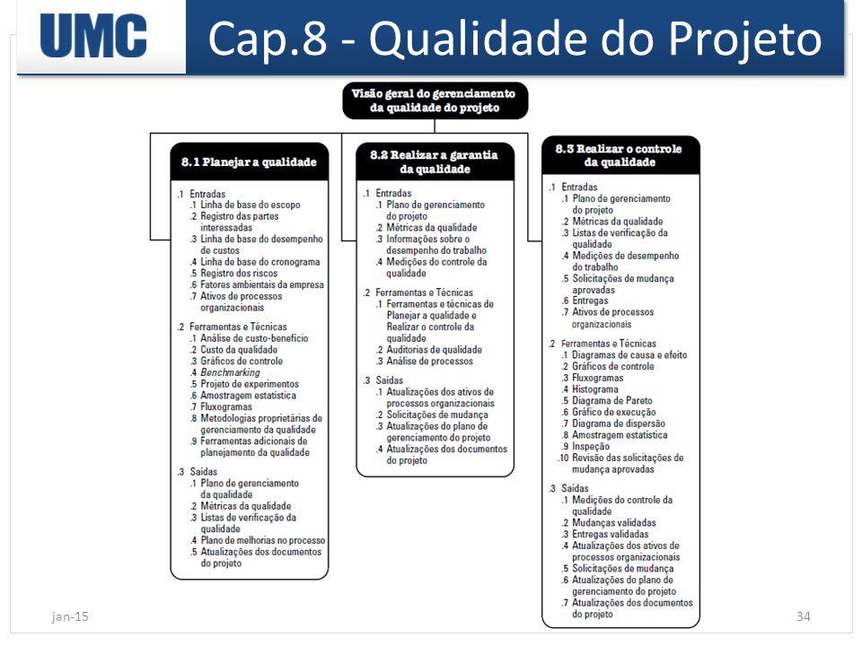 Cap.8 - Qualidade do Projeto