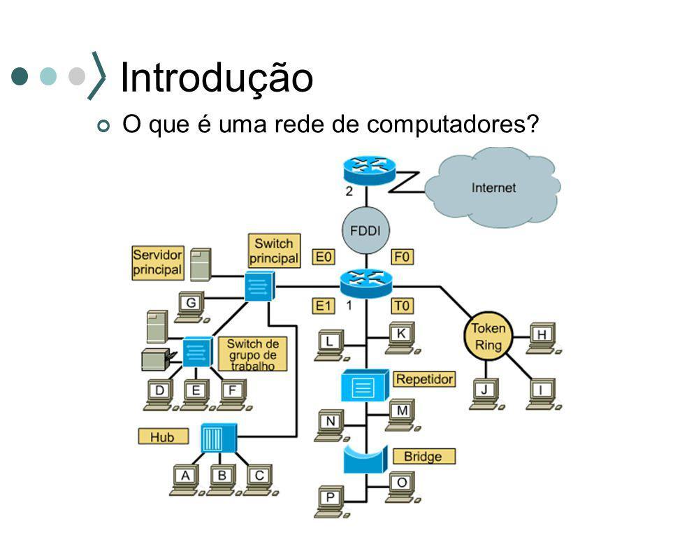 Introdução O que é uma rede de computadores