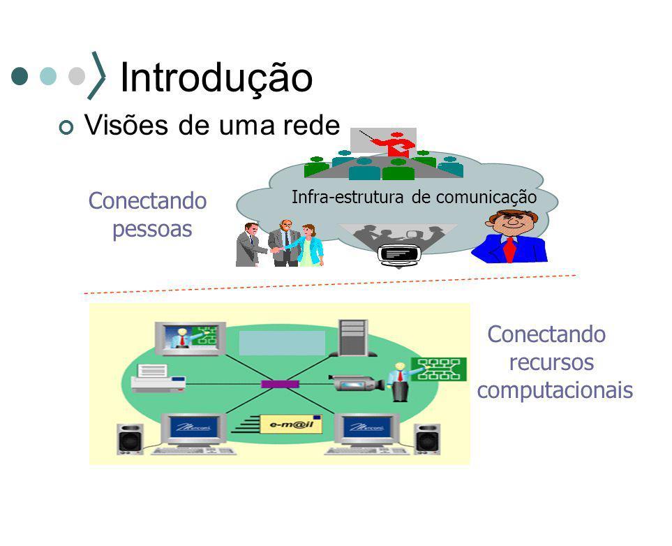 Introdução Visões de uma rede pessoas Conectando recursos