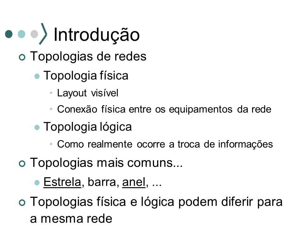 Introdução Topologias de redes Topologias mais comuns...