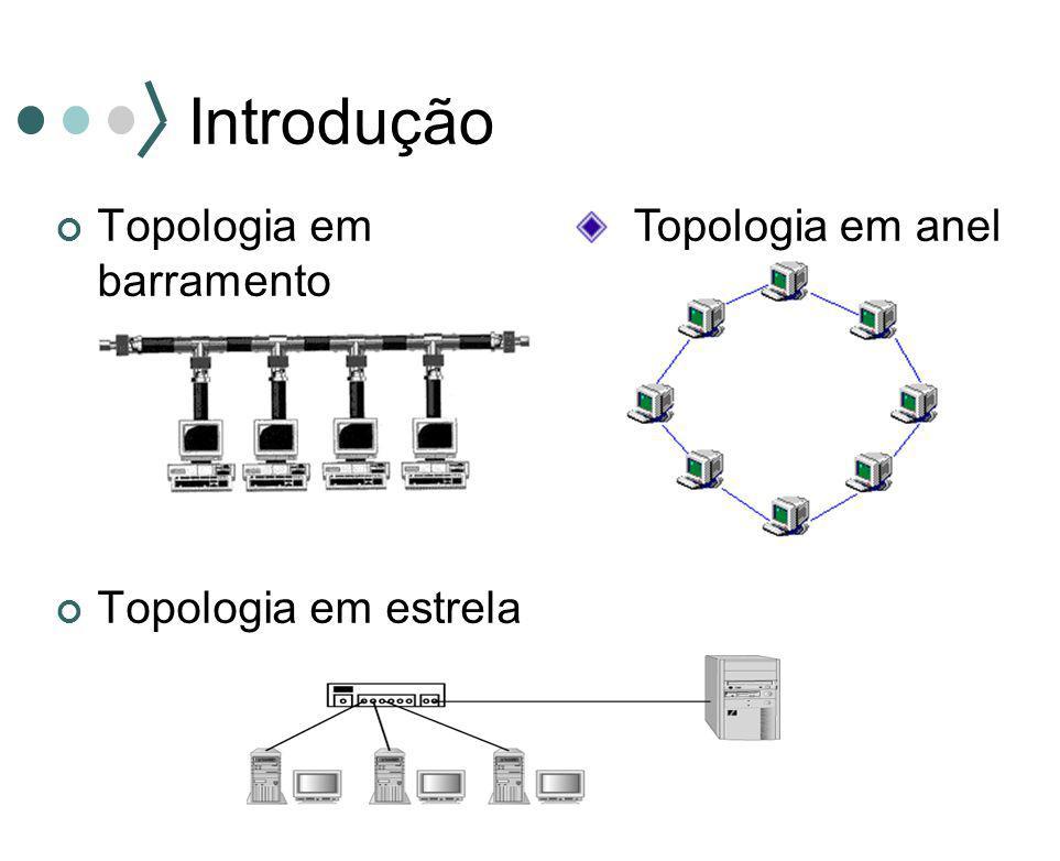 Introdução Topologia em barramento Topologia em estrela