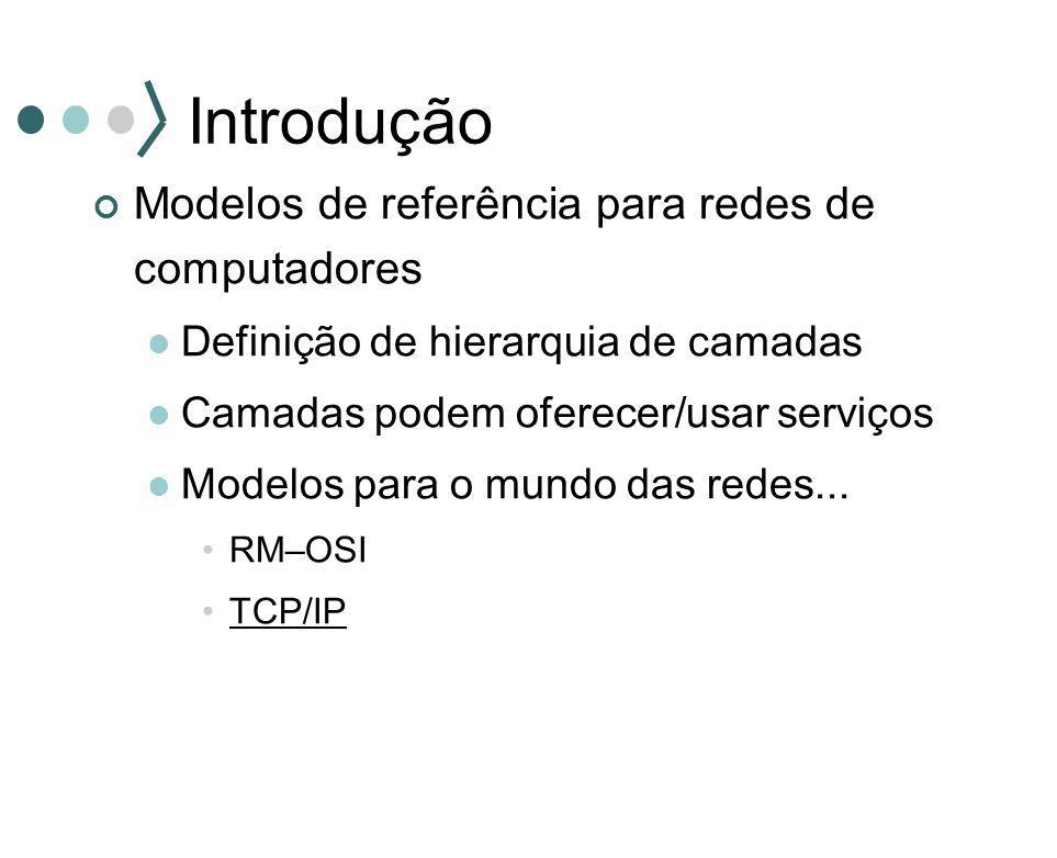 Introdução Modelos de referência para redes de computadores