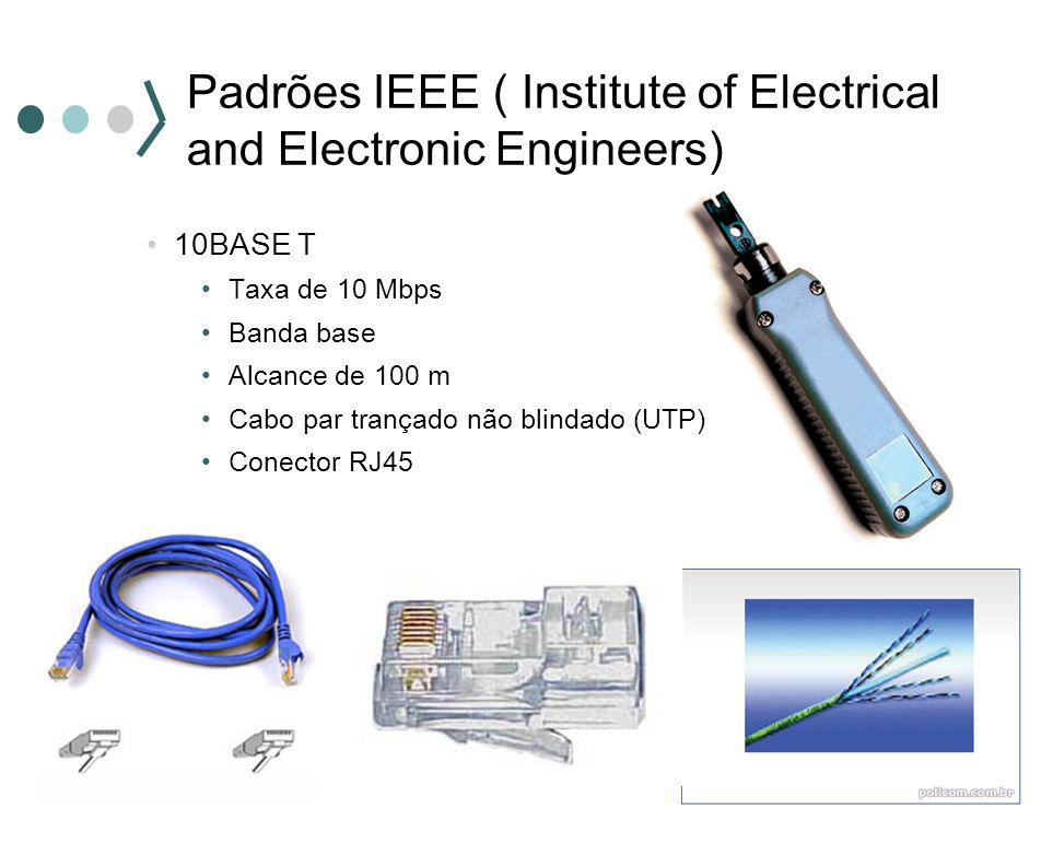 Padrões IEEE ( Institute of Electrical and Electronic Engineers)