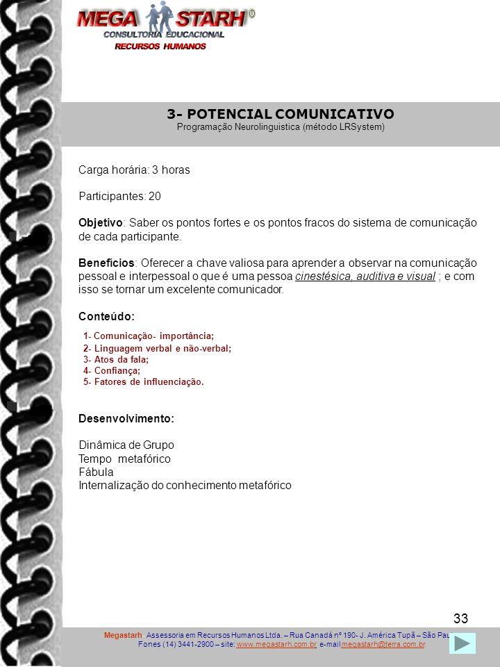 3- POTENCIAL COMUNICATIVO