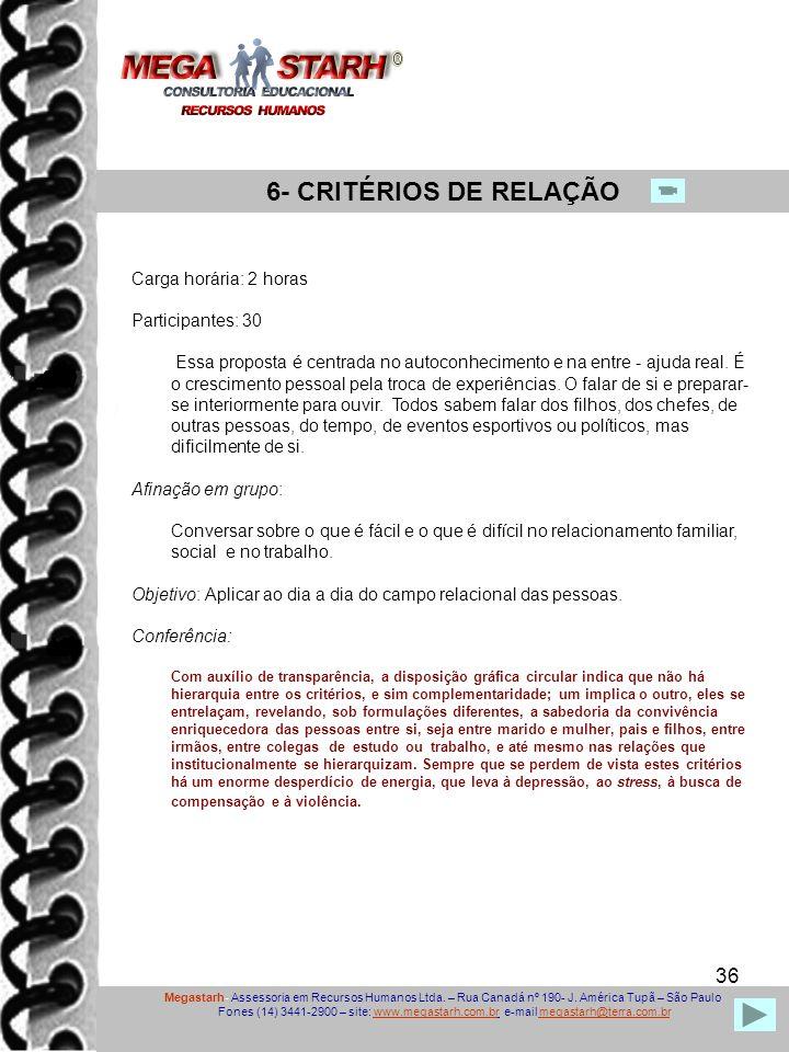 6- CRITÉRIOS DE RELAÇÃO Carga horária: 2 horas Participantes: 30
