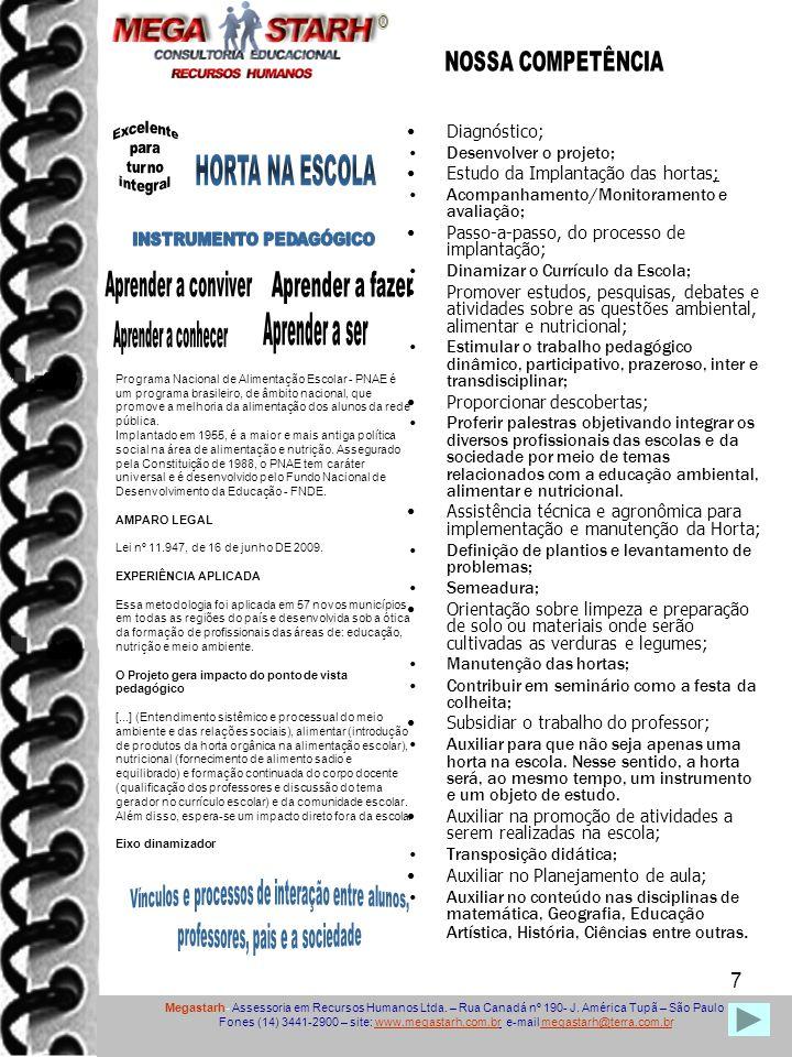 NOSSA COMPETÊNCIA Diagnóstico; Desenvolver o projeto; Estudo da Implantação das hortas; Acompanhamento/Monitoramento e avaliação;