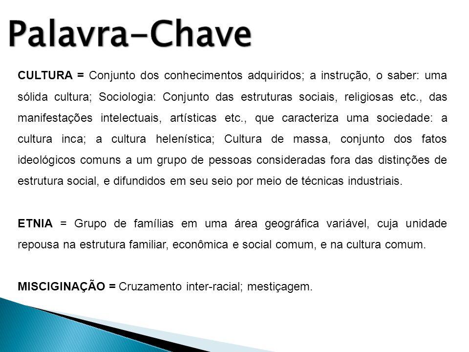 Palavra-Chave