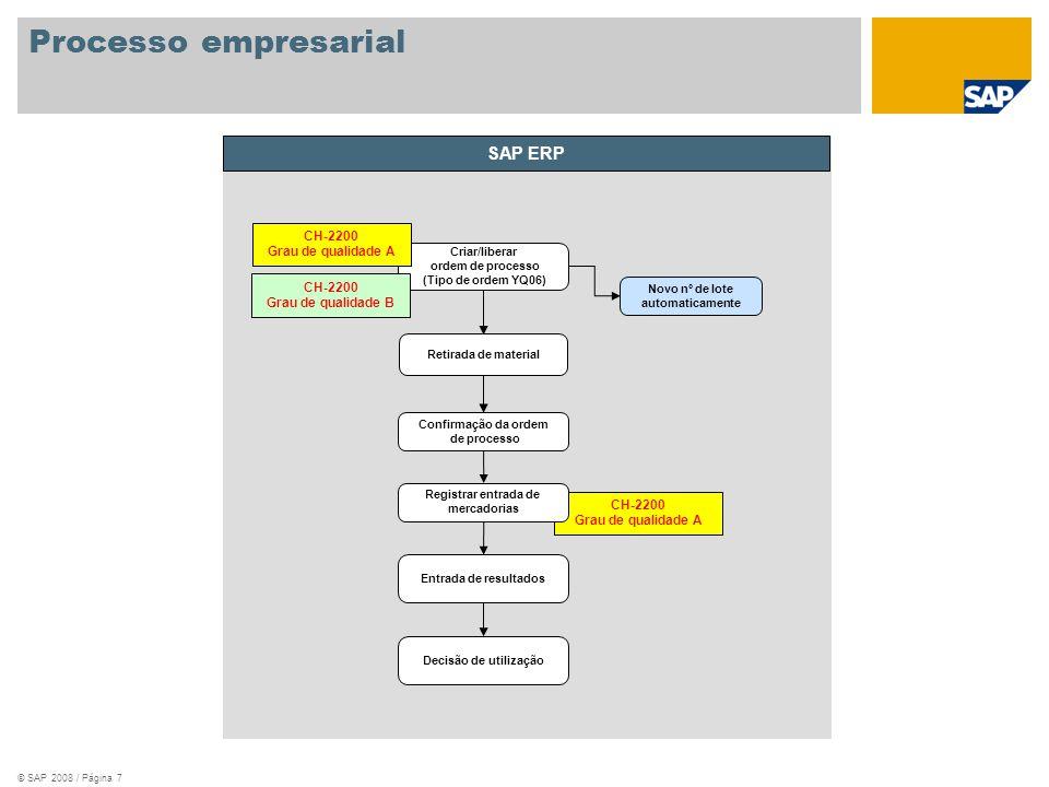 Processo empresarial SAP ERP CH-2200 Grau de qualidade A CH-2200
