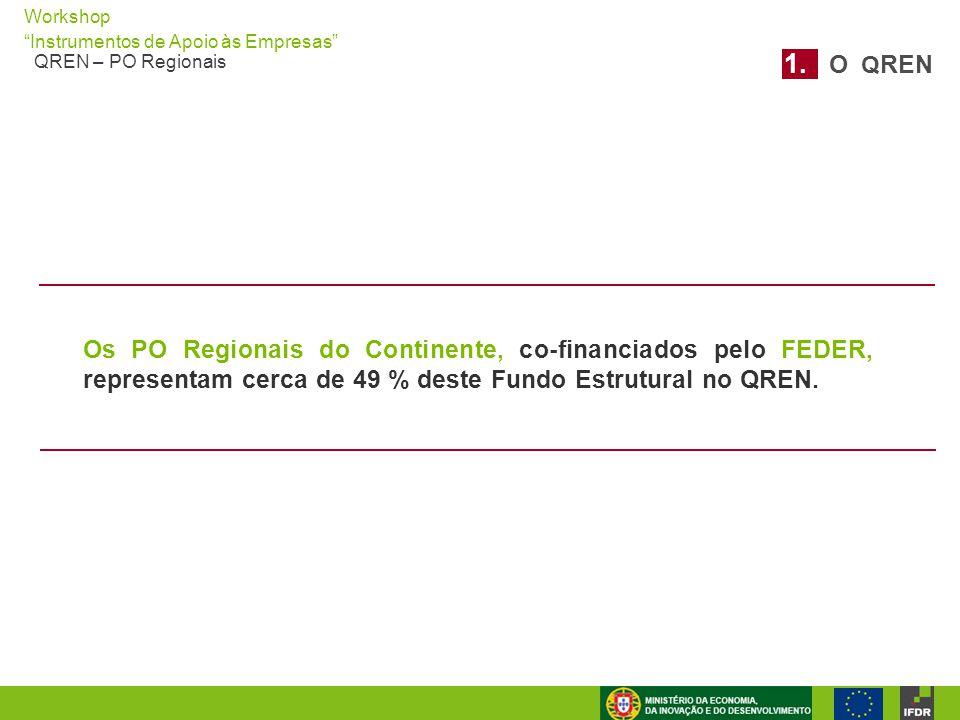 1. O QREN Os PO Regionais do Continente, co-financiados pelo FEDER, representam cerca de 49 % deste Fundo Estrutural no QREN.
