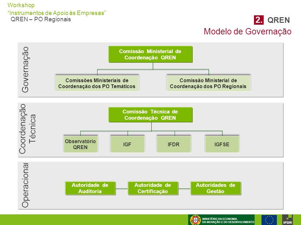 13 2. QREN Modelo de Governação Governação Coordenação Técnica