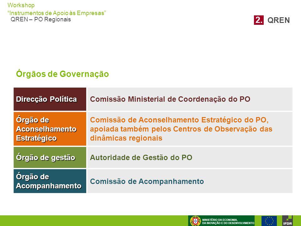 2. QREN Órgãos de Governação Direcção Política