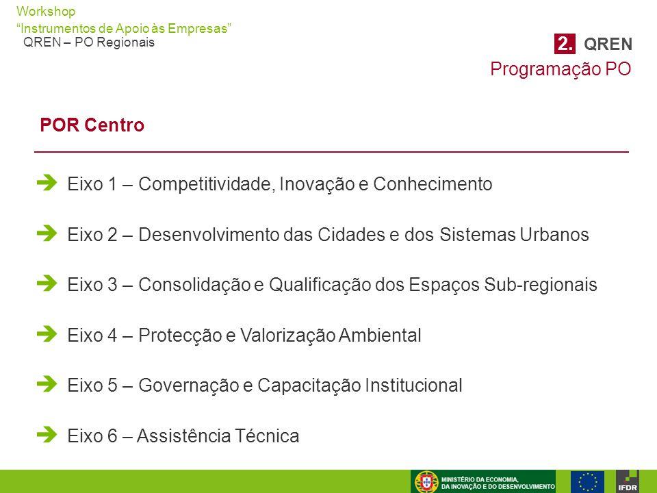 2. QREN Programação PO. POR Centro. Eixo 1 – Competitividade, Inovação e Conhecimento.