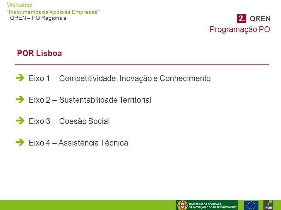 2. QREN Programação PO. POR Lisboa. Eixo 1 – Competitividade, Inovação e Conhecimento. Eixo 2 – Sustentabilidade Territorial.