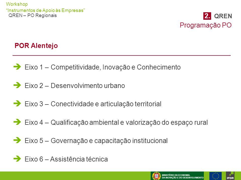 2. QREN Programação PO. POR Alentejo. Eixo 1 – Competitividade, Inovação e Conhecimento. Eixo 2 – Desenvolvimento urbano.