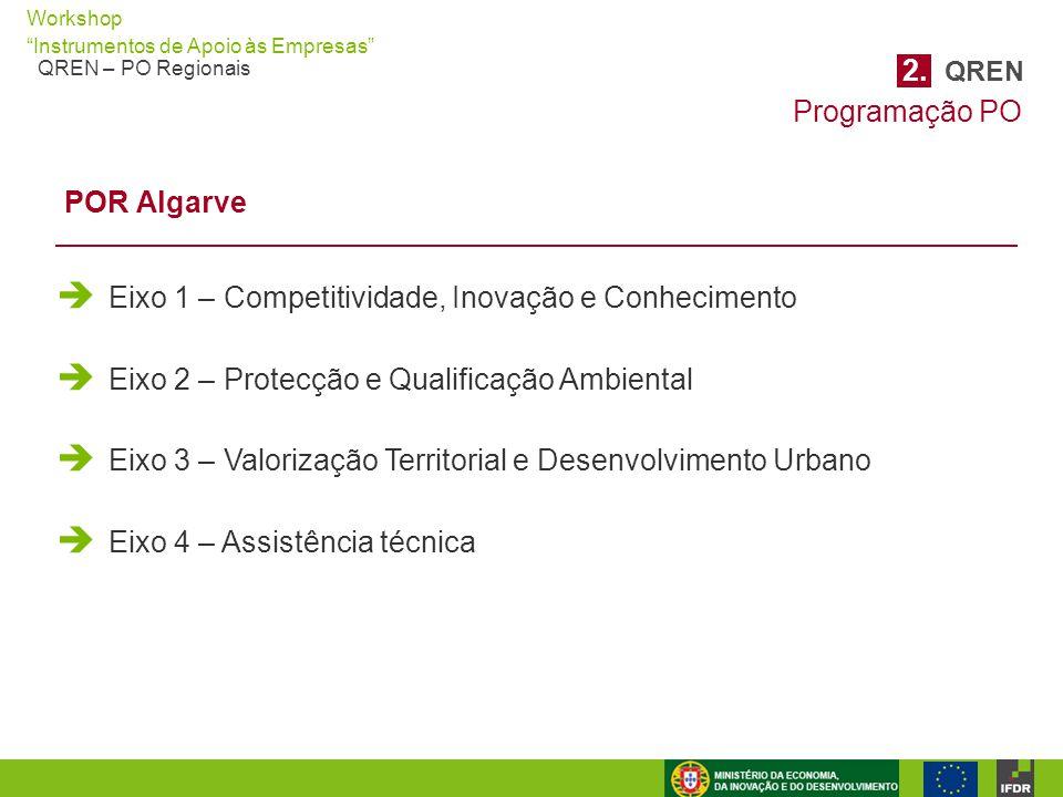 2. QREN Programação PO. POR Algarve. Eixo 1 – Competitividade, Inovação e Conhecimento. Eixo 2 – Protecção e Qualificação Ambiental.