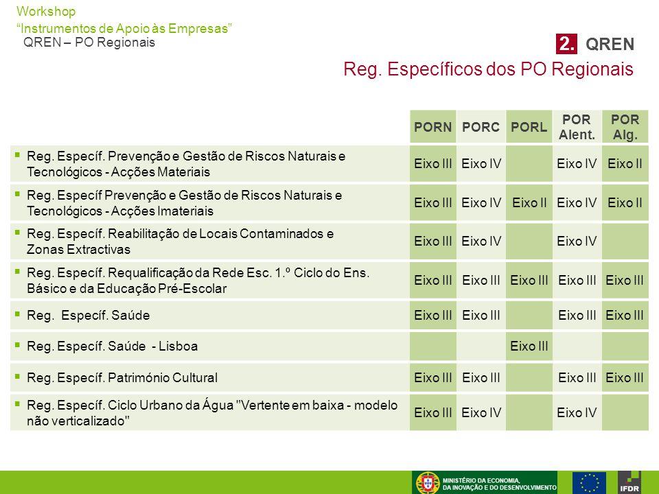 Reg. Específicos dos PO Regionais
