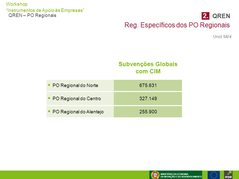 Subvenções Globais com CIM