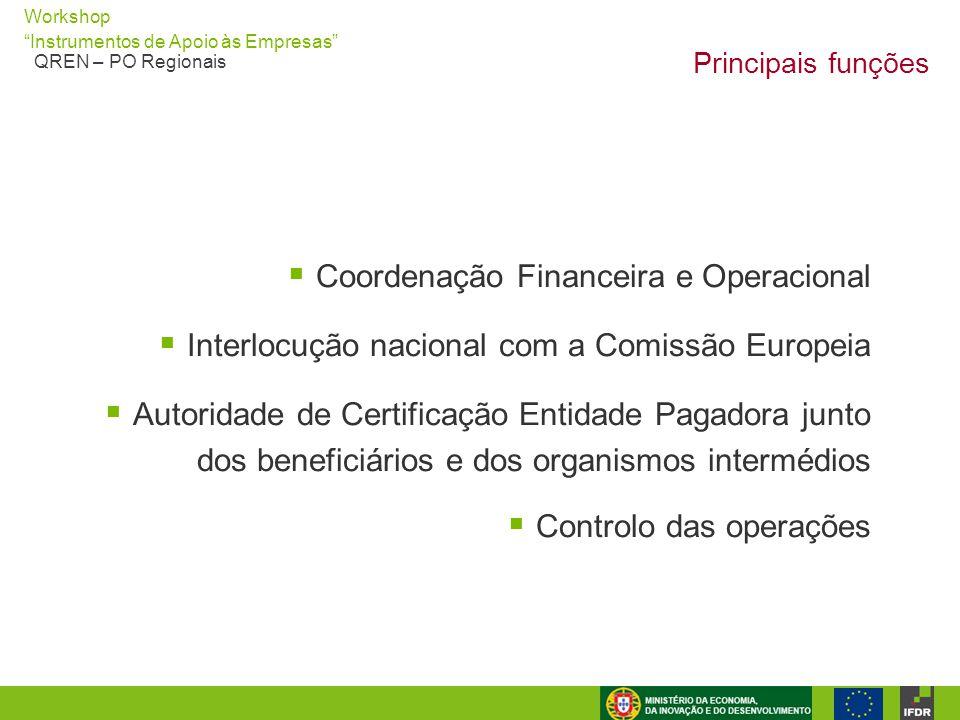 Coordenação Financeira e Operacional
