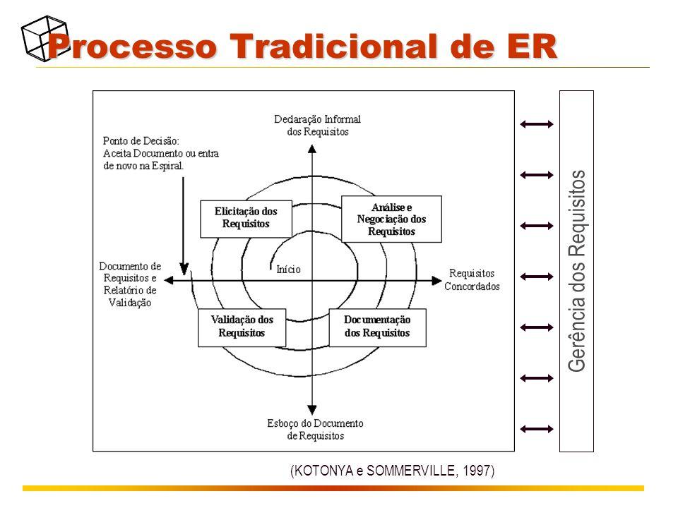 Processo Tradicional de ER