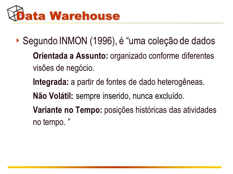 Data Warehouse Segundo INMON (1996), é uma coleção de dados