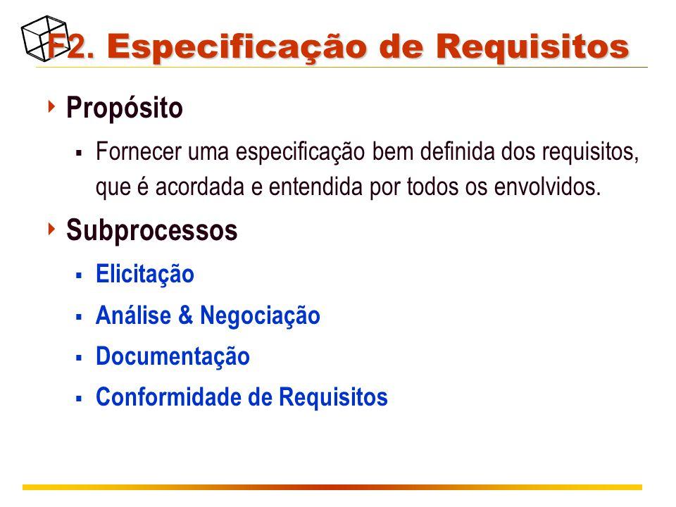 F2. Especificação de Requisitos
