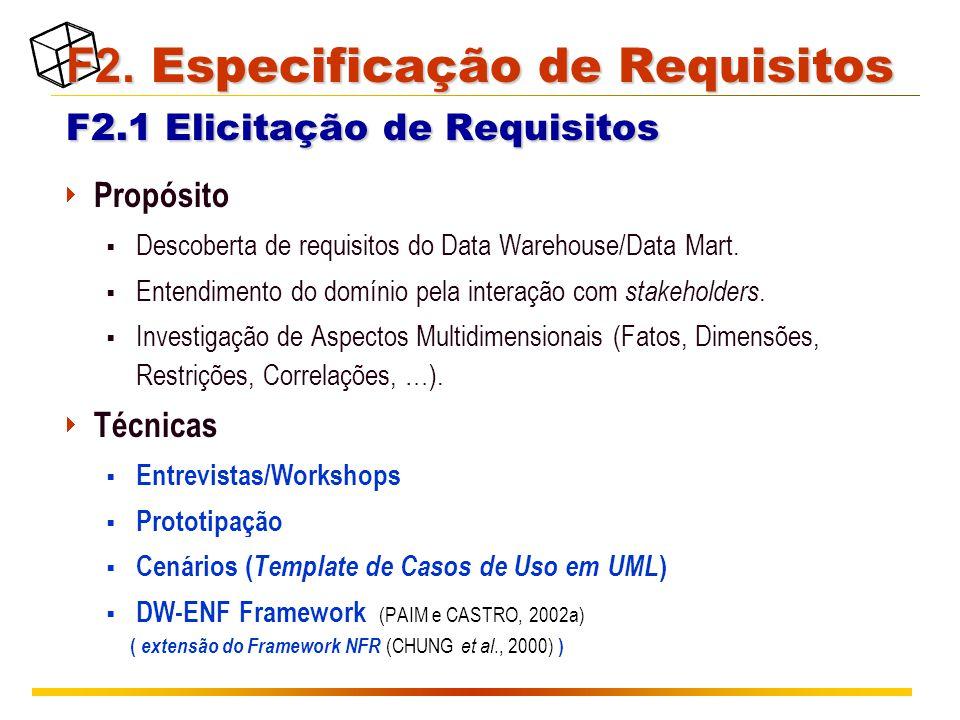 F2. Especificação de Requisitos F2.1 Elicitação de Requisitos