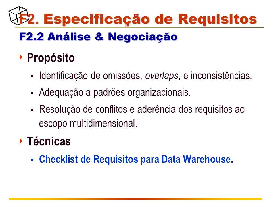 F2. Especificação de Requisitos F2.2 Análise & Negociação