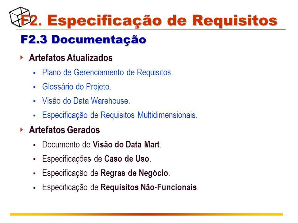 F2. Especificação de Requisitos F2.3 Documentação