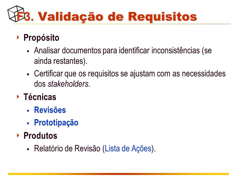 F3. Validação de Requisitos