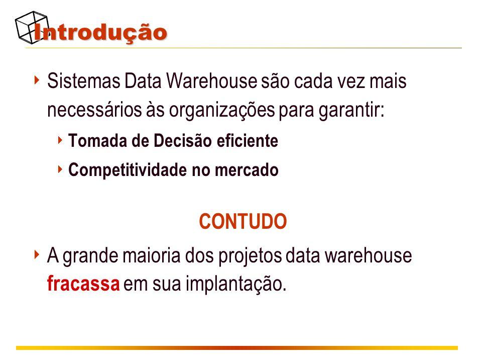 Introdução Sistemas Data Warehouse são cada vez mais necessários às organizações para garantir: Tomada de Decisão eficiente.