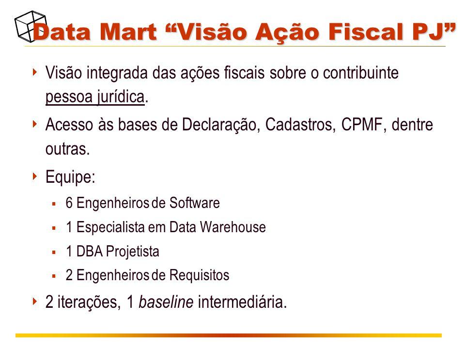 Data Mart Visão Ação Fiscal PJ